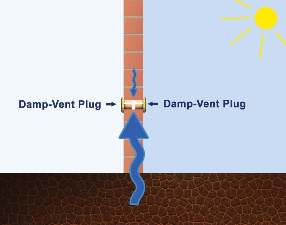 Damp-vent Rising Damp & Mould Prevention Ventilation Plugs For Your Home
